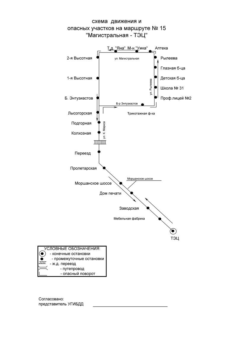 схема движения маршрута автобуса 31
