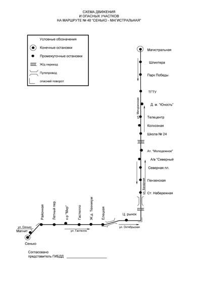 Автобусный Маршрут №48